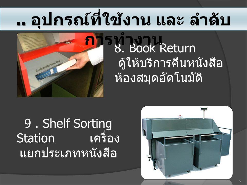 5 8. Book Return ตู้ให้บริการคืนหนังสือ ห้องสมุดอัตโนมัติ 9. Shelf Sorting Station เครื่อง แยกประเภทหนังสือ.... อุปกรณ์ที่ใช้งาน และ ลำดับ การทำงาน