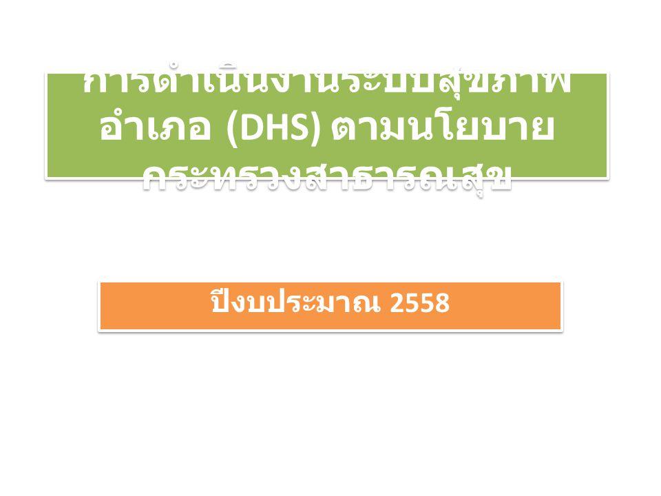 มาตรการ กระทรวงจังหวัดDHS 1.เพิ่มการเข้าถึง ความ ครอบคลุมบริการปฐมภูมิ.