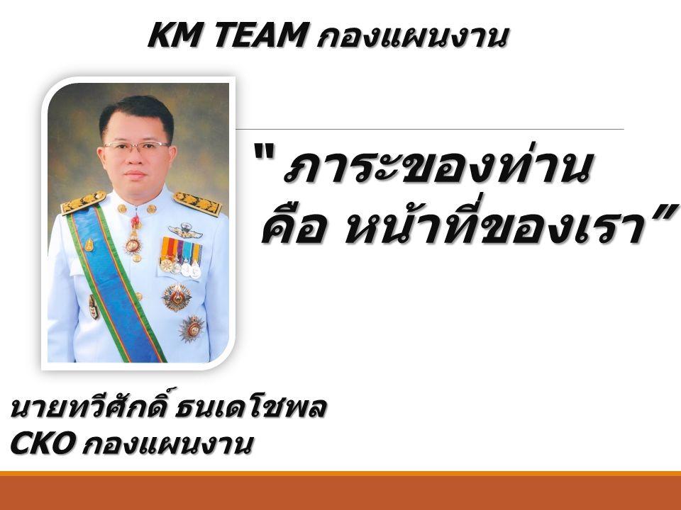KM TEAM กองแผนงาน นายทวีศักดิ์ ธนเดโชพล CKO กองแผนงาน ภาระของท่าน คือ หน้าที่ของเรา คือ หน้าที่ของเรา