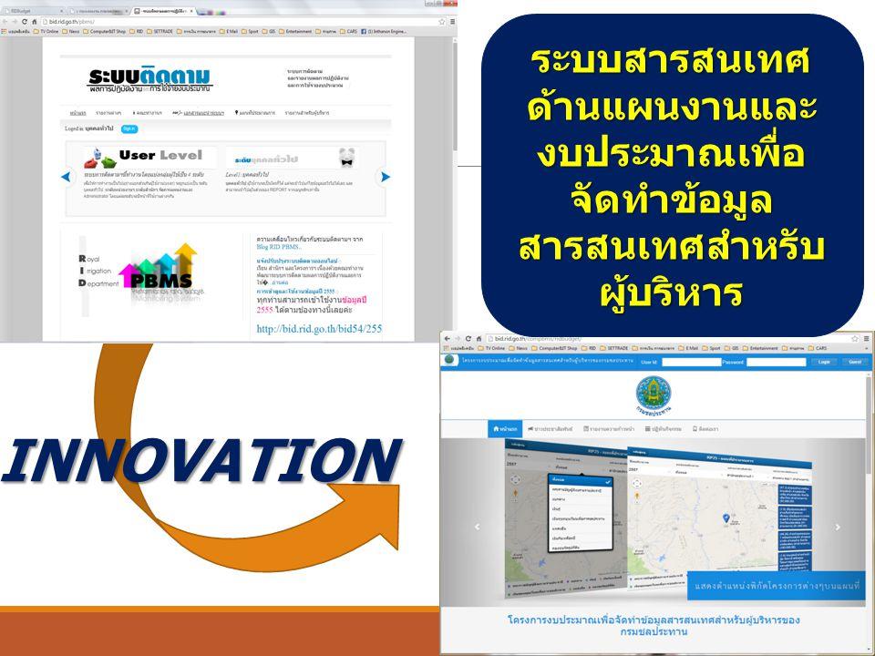 INNOVATION ระบบสารสนเทศ ด้านแผนงานและ งบประมาณเพื่อ จัดทำข้อมูล สารสนเทศสำหรับ ผู้บริหาร