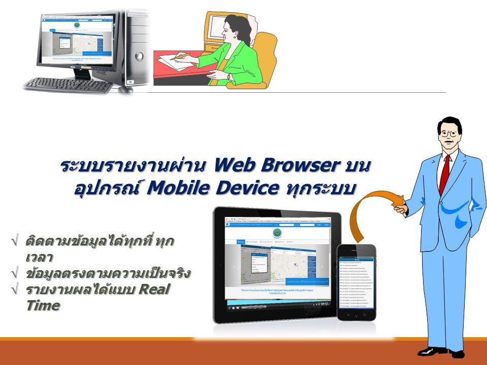 ระบบรายงานผ่าน Web Browser บน อุปกรณ์ Mobile Device ทุกระบบ  ติดตามข้อมูลได้ทุกที่ ทุก เวลา  ข้อมูลตรงตามความเป็นจริง  รายงานผลได้แบบ Real Time