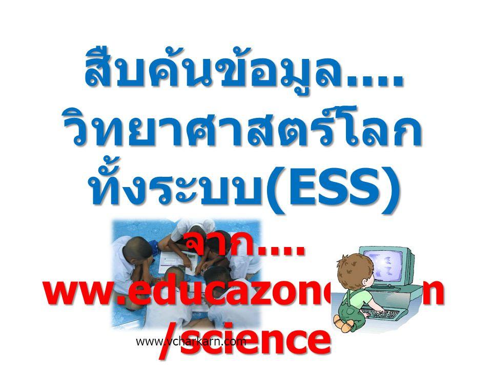 สืบค้นข้อมูล.... วิทยาศาสตร์โลก ทั้งระบบ (ESS) จาก.... ww.educazone.com /science www.vcharkarn.com