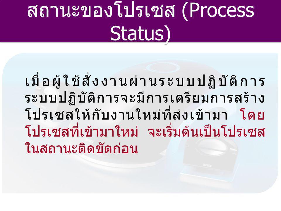 สถานะของโปรเซส (Process Status) เมื่อผู้ใช้สั่งงานผ่านระบบปฏิบัติการ ระบบปฏิบัติการจะมีการเตรียมการสร้าง โปรเซสให้กับงานใหม่ที่ส่งเข้ามา โดย โปรเซสที่