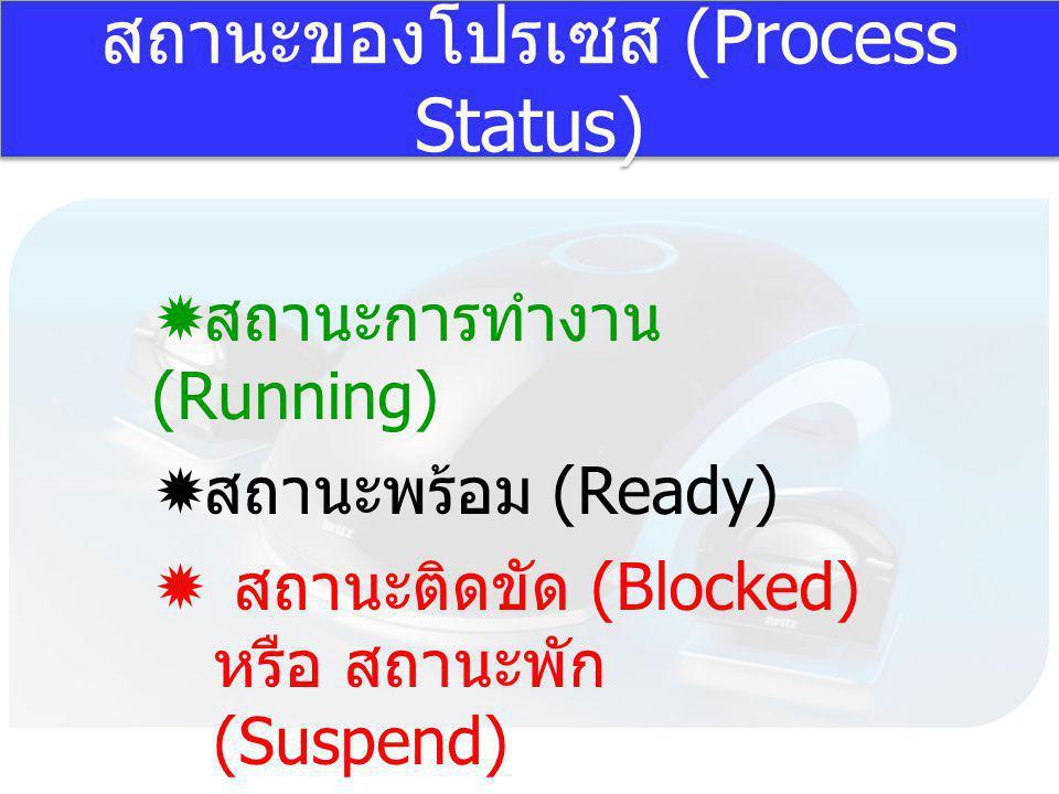 สถานะของโปรเซส (Process Status)  สถานะการทำงาน (Running)  สถานะพร้อม (Ready)  สถานะติดขัด (Blocked) หรือ สถานะพัก (Suspend)