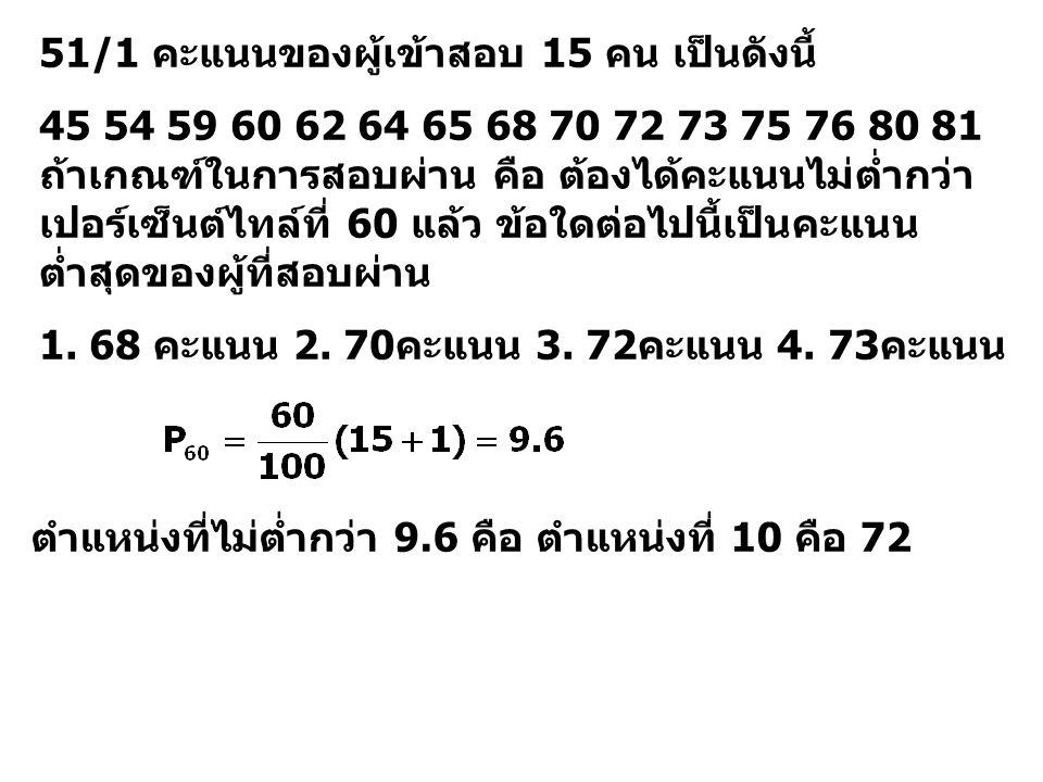 51/1 คะแนนของผู้เข้าสอบ 15 คน เป็นดังนี้ 45 54 59 60 62 64 65 68 70 72 73 75 76 80 81 ถ้าเกณฑ์ในการสอบผ่าน คือ ต้องได้คะแนนไม่ต่ำกว่า เปอร์เซ็นต์ไทล์ท