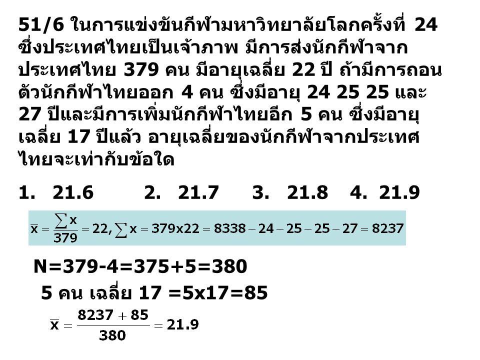 51/6 ในการแข่งขันกีฬามหาวิทยาลัยโลกครั้งที่ 24 ซึ่งประเทศไทยเป็นเจ้าภาพ มีการส่งนักกีฬาจาก ประเทศไทย 379 คน มีอายุเฉลี่ย 22 ปี ถ้ามีการถอน ตัวนักกีฬาไ