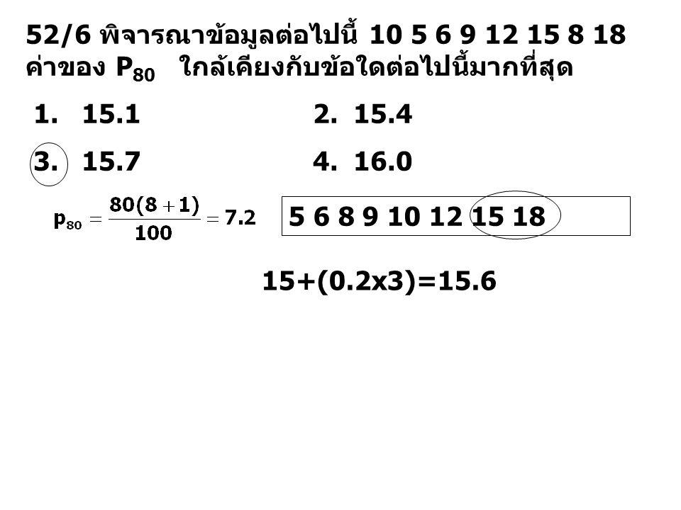 52/6 พิจารณาข้อมูลต่อไปนี้ 10 5 6 9 12 15 8 18 ค่าของ P 80 ใกล้เคียงกับข้อใดต่อไปนี้มากที่สุด 1. 15.1 2. 15.4 3. 15.7 4. 16.0 5 6 8 9 10 12 15 18 15+(