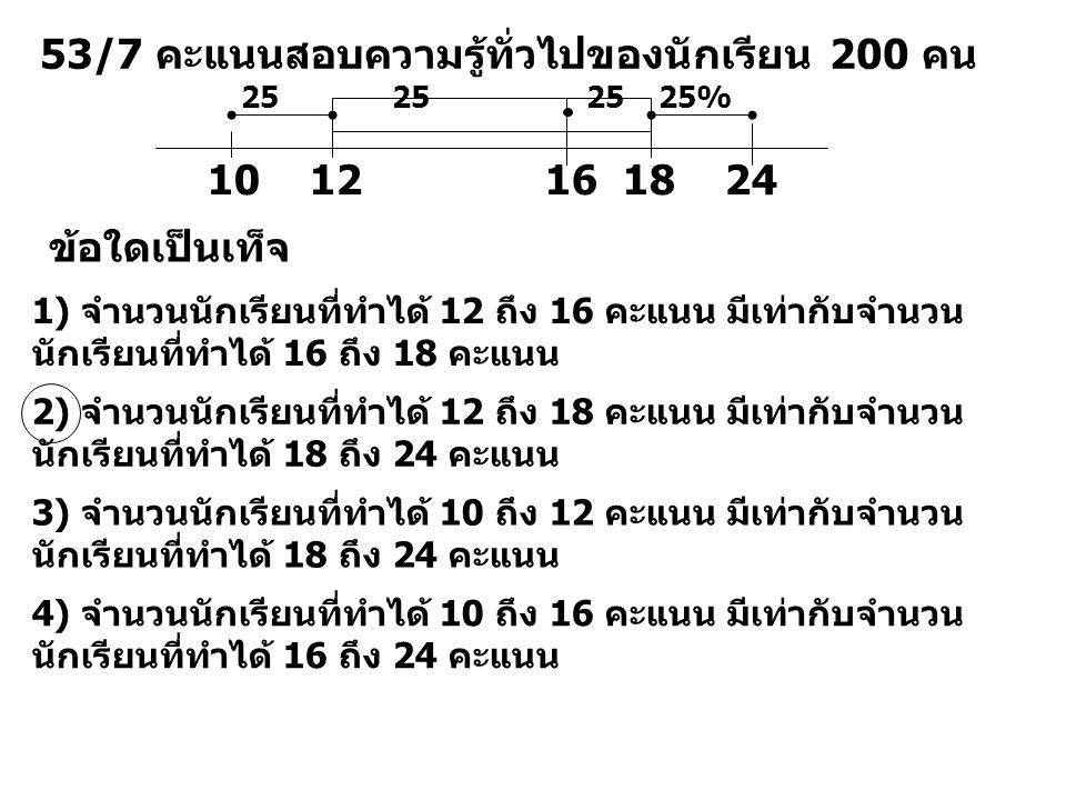 53/7 คะแนนสอบความรู้ทั่วไปของนักเรียน 200 คน 10 12 16 18 24 ข้อใดเป็นเท็จ 1) จำนวนนักเรียนที่ทำได้ 12 ถึง 16 คะแนน มีเท่ากับจำนวน นักเรียนที่ทำได้ 16