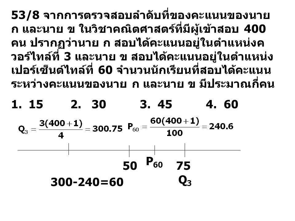 53/8 จากการตรวจสอบลำดับที่ของคะแนนของนาย ก และนาย ข ในวิชาคณิตศาสตร์ที่มีผู้เข้าสอบ 400 คน ปรากฏว่านาย ก สอบได้คะแนนอยู่ในตำแหน่งค วอร์ไทล์ที่ 3 และนา
