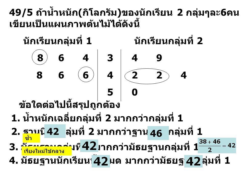 53/4 แผนภาพต้น-ใบของน้ำหนักในหน่วยกรัมของไข่ ไก่ 10 ฟอง เป็นดังนี้ 57 8 67 8 9 70 4 4 7 81 ข้อสรุปใดเป็นเท็จ 1.ฐานนิยมของน้ำหนักกองไข่ไก่มีเพียงค่าเดียว 2.ค่าเฉลี่ยเลขคณิตและมัธยฐานของไข่ไก่มีค่าเท่ากัน 3.มีไข่ไก่ 5 ฟอง ที่มีน้ำหนักน้อยกว่า 70 กรัม 4.ไข่ไก่ที่มีน้ำหนักสูงกว่าฐานนิยม มีจำนวนมากกว่าไข่ไก่ที่มี น้ำหนักเท่ากับฐานนิยม