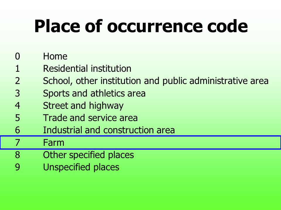 Place of occurrence code 0Home 1Residential institution 2School, other institution and public administrative area 3Sports and athletics area 4Street a