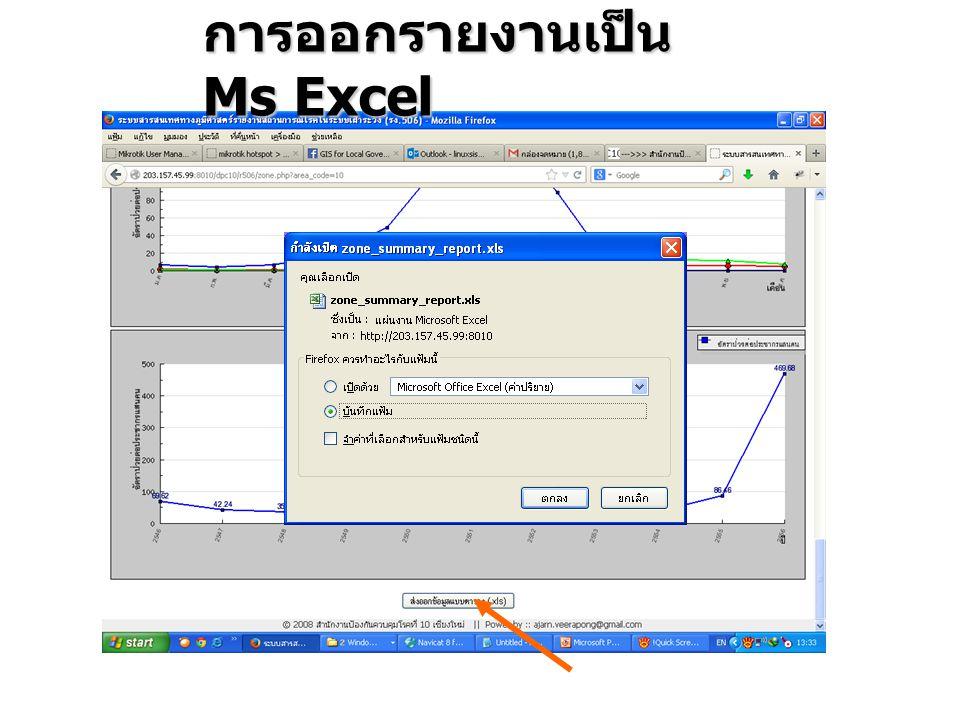 การออกรายงานเป็น Ms Excel