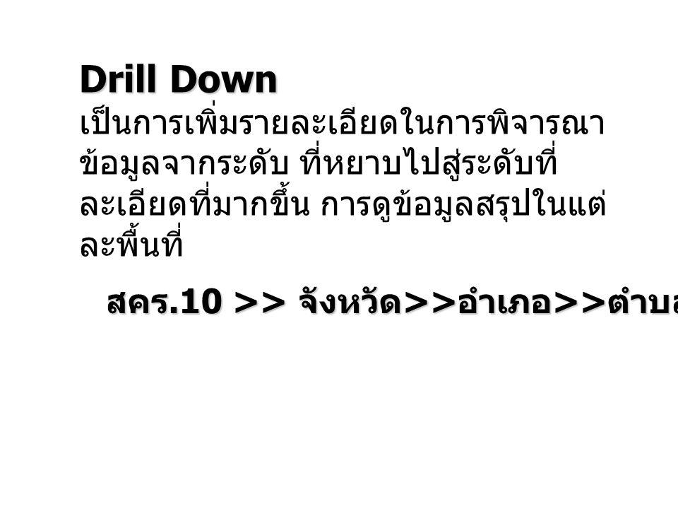 Drill Down เป็นการเพิ่มรายละเอียดในการพิจารณา ข้อมูลจากระดับ ที่หยาบไปสู่ระดับที่ ละเอียดที่มากขึ้น การดูข้อมูลสรุปในแต่ ละพื้นที่ สคร.10 >> จังหวัด >