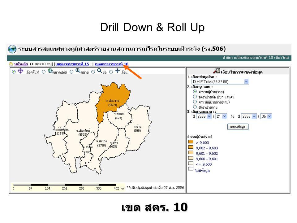 Drill Down & Roll Up เขต สคร. 10