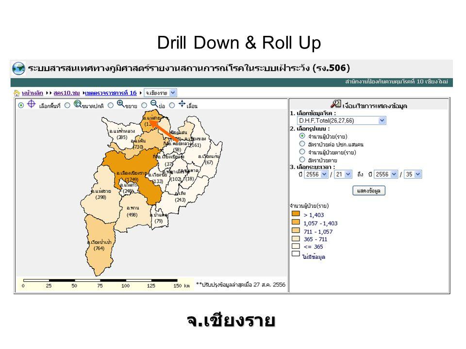 Drill Down & Roll Up จ. เชียงราย