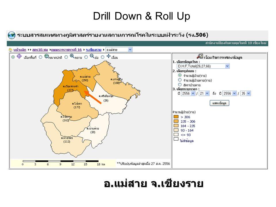 Drill Down & Roll Up อ. แม่สาย จ. เชียงราย