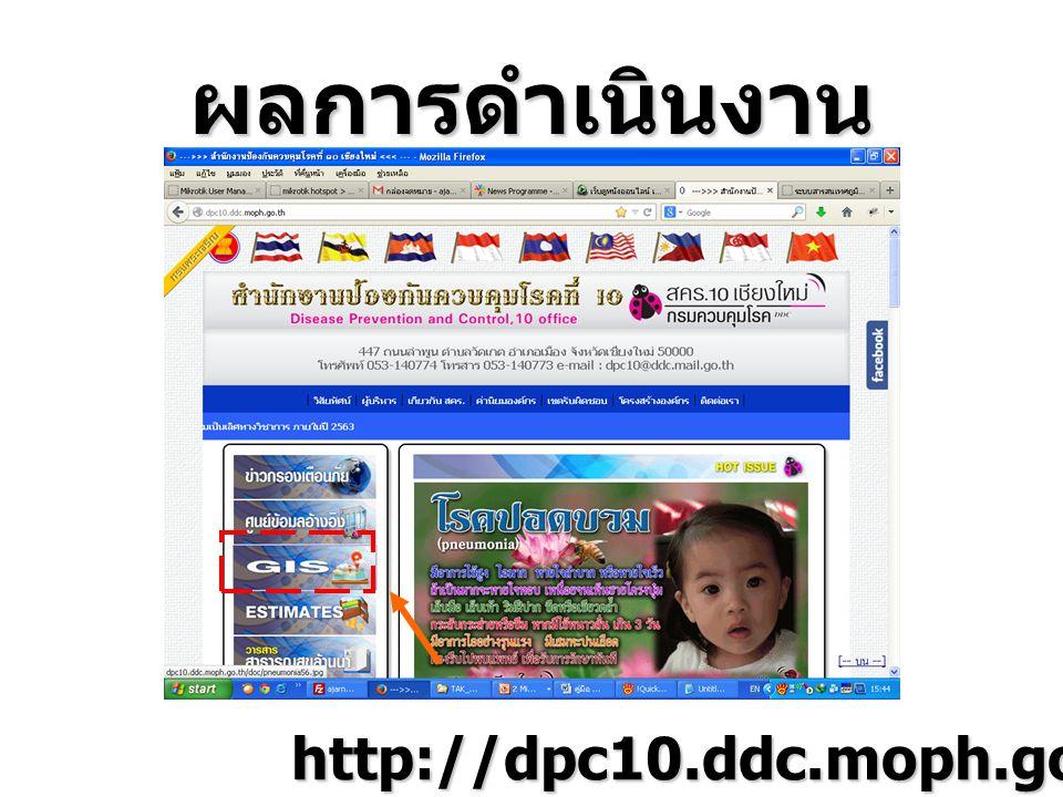 http://dpc10.ddc.moph.go.th/ ผลการดำเนินงาน