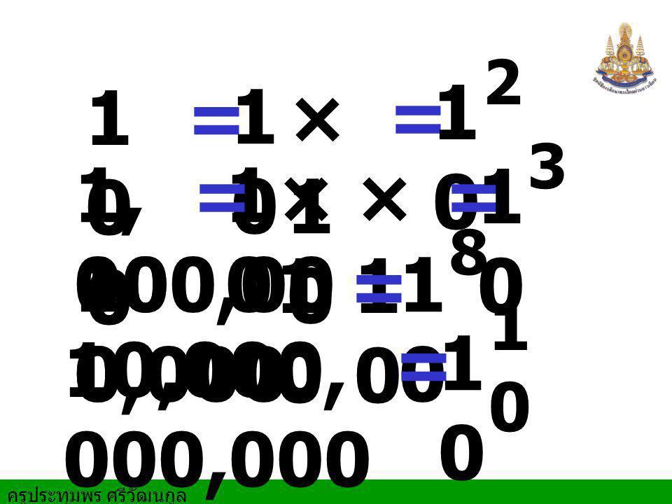 ครูประทุมพร ศรีวัฒนกูล 1 0 0 = 2 1 0 × 1 0 = 1 0 1 0 × 1 0 × 1 0 =1, 00 0 = 1 0 3 100,00 0,000 = 1 0 8 10,000, 000,000 = 1 0 1 0