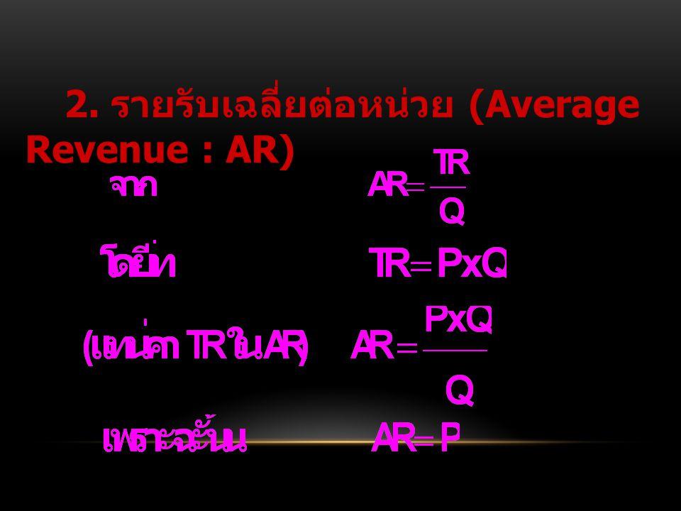 2. รายรับเฉลี่ยต่อหน่วย (Average Revenue : AR)