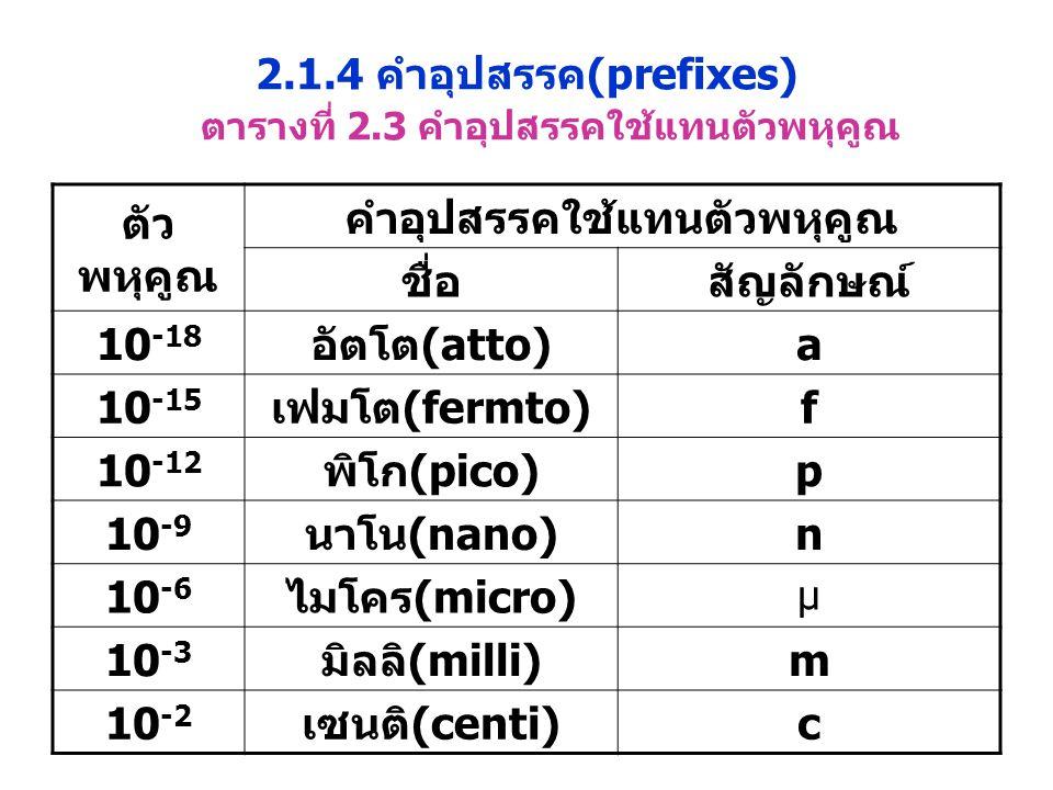 ตารางที่ 2.2 หน่วยอนุพัทธ์ในระบบเอสไอ ( ต่อ ) ปริมาณหน่วย สัญลักษณ์ ปริมาณ หน่วยอนุพัทธ์ สัญลักษณ์ หน่วย เทียบหน่วย ความต่างศักย์ V โวลต์ (volt) VW/A ความจุไฟฟ้า C ฟารัด (farad) FA.s/V ความต้านทาน R โอห์ม (ohm) Ω V/A ความนำ G ซีเมนส์ (siemens) S Ω -1 ฟลักซ์แม่เหล็ก ΦBΦB เวเบอร์ (weber) WbV.s ความหนาแน่น B เทสลา (tesla) T Wb/m 2 ฟลักซ์แม่เหล็ก ความเหนี่ยวนำ L เฮนรี (henry) HV.s/A ฟลักซ์ส่องสว่าง ¢ ลูเมน (lumen) lmcd.sr ความสว่าง L ลักซ์ (lux) lxlm/m 2