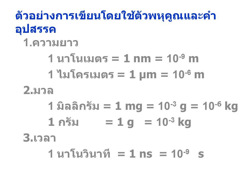 ตารางที่ 2.3 คำอุปสรรคที่ใช้แทนตัวพหุคูณ ( ต่อ ) ตัวพหุคูณ คำอุปสรรคใช้แทนตัวพหุคูณ ชื่อสัญลักษณ์ 10 -1 เดซิ (deci) d 10 เดคา (deca) da 10 2 เฮกโต (hecto) h 10 3 กิโล (kilo) k 10 6 เมกะ (mega) M 10 9 จิกะ (giga) G 10 12 เทระ (tera) T 10 15 เพตะ (peta) P 10 18 เอกซะ (exa) E