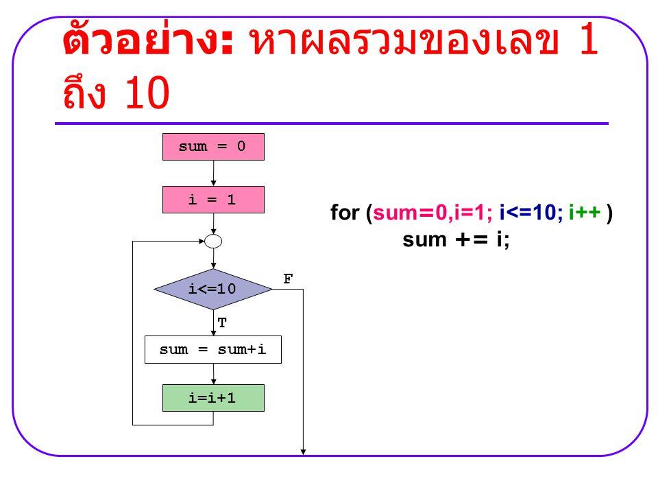 ตัวอย่าง : หาผลรวมของเลข 1 ถึง 10 for (sum=0,i=1; i<=10; i++ ) sum += i; T F i=i+1 i<=10 sum = sum+i i = 1 sum = 0