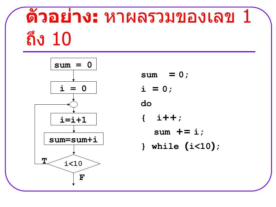 ตัวอย่าง : หาผลรวมของเลข 1 ถึง 10 i = 0 sum = 0 sum=sum+i i=i+1 F i<10 T sum = 0; i = 0; do { i++; sum += i; } while (i<10);