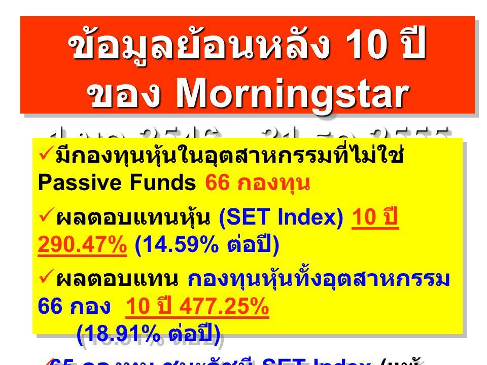 ข้อมูลย้อนหลัง 10 ปี ของ Morningstar 1 มค 2546 – 31 ธค 2555 ข้อมูลย้อนหลัง 10 ปี ของ Morningstar 1 มค 2546 – 31 ธค 2555 มีกองทุนหุ้นในอุตสาหกรรมที่ไม่