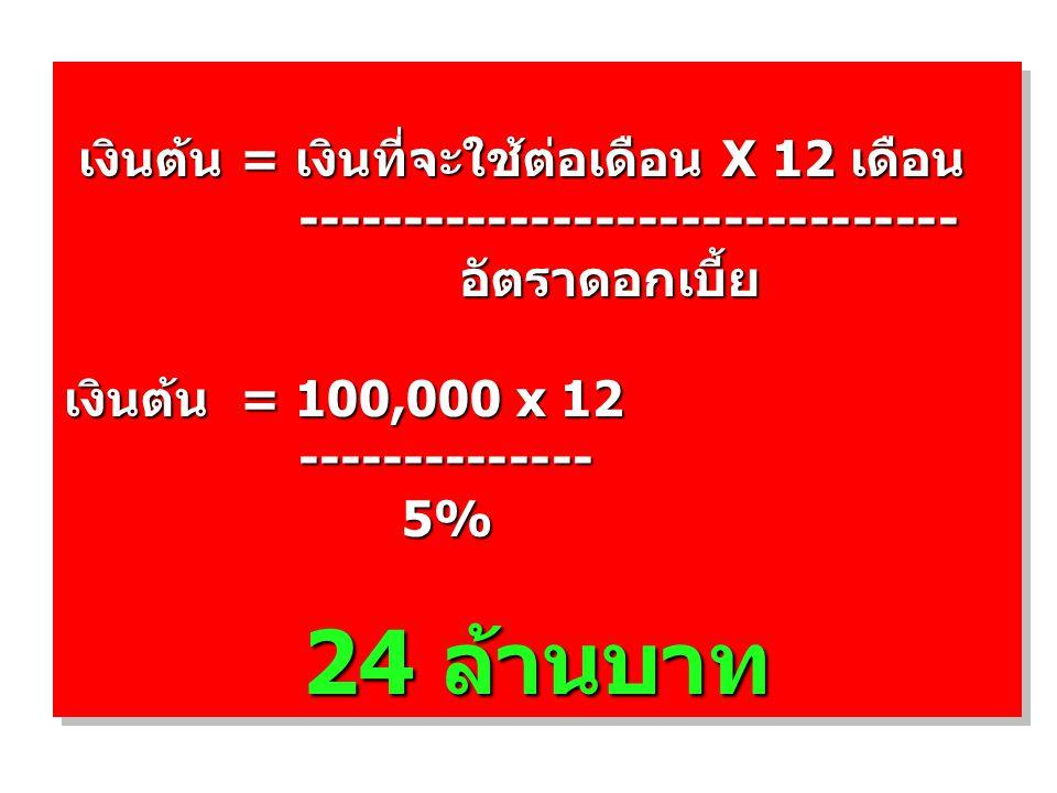 เงินต้น = เงินที่จะใช้ต่อเดือน X 12 เดือน ------------------------------- เงินต้น = เงินที่จะใช้ต่อเดือน X 12 เดือน ------------------------------- อั