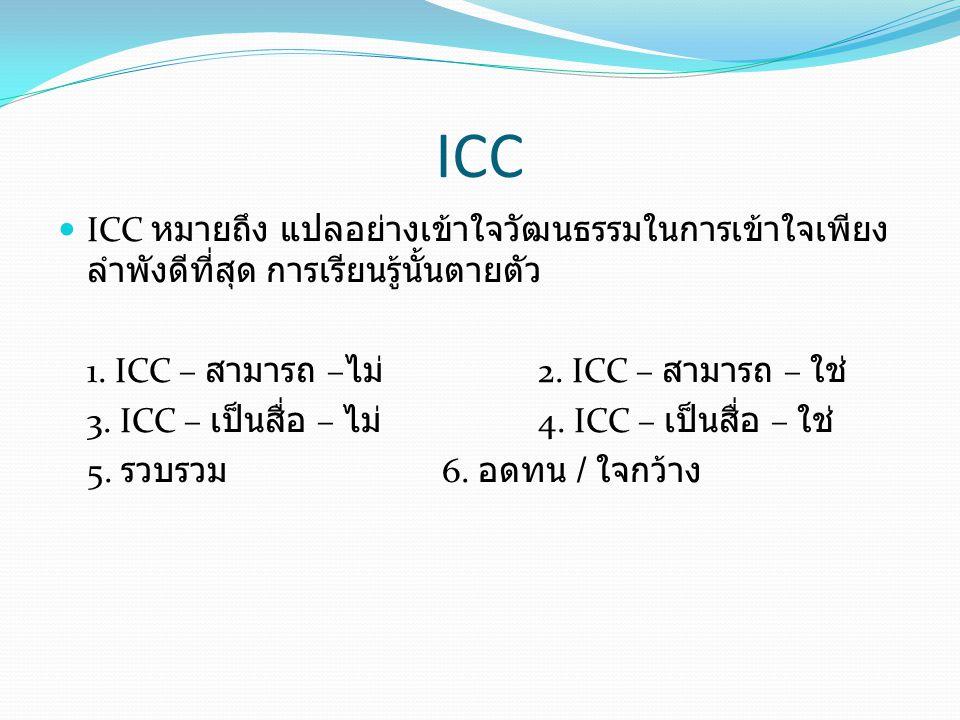 ICC ICC หมายถึง แปลอย่างเข้าใจวัฒนธรรมในการเข้าใจเพียง ลำพังดีที่สุด การเรียนรู้นั้นตายตัว 1. ICC – สามารถ – ไม่ 2. ICC – สามารถ – ใช่ 3. ICC – เป็นสื
