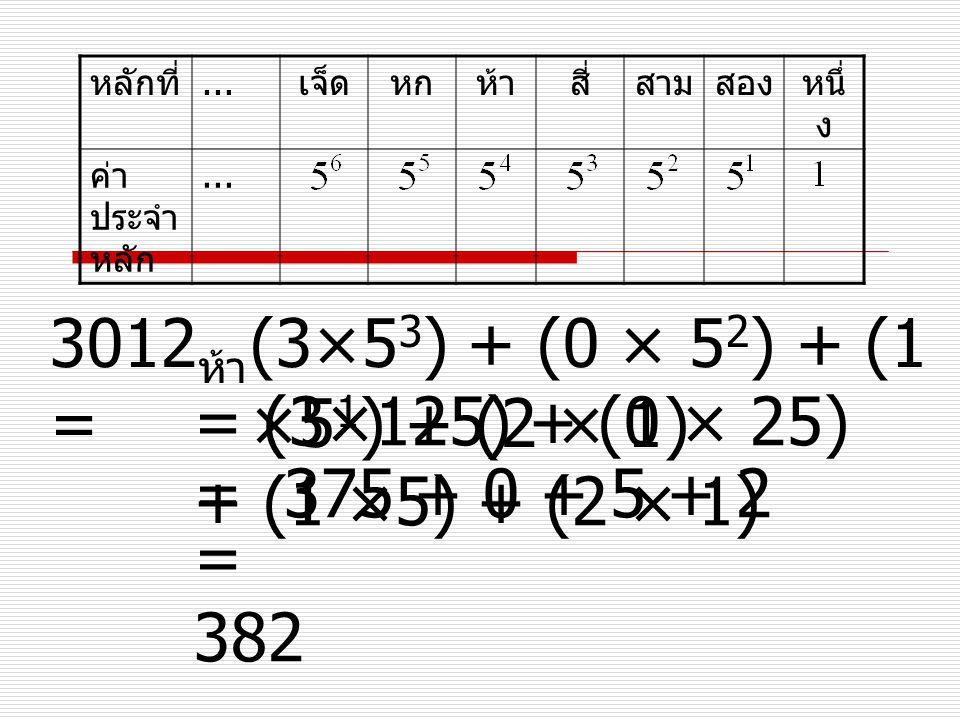 หลักที่... เจ็ดหกห้าสี่สามสองหนึ่ ง ค่า ประจำ หลัก... 3012 ห้า = (3×5 3 ) + (0 × 5 2 ) + (1 ×5 1 ) + (2 × 1) = (3×125) + (0 × 25) + (1 ×5) + (2 × 1) =