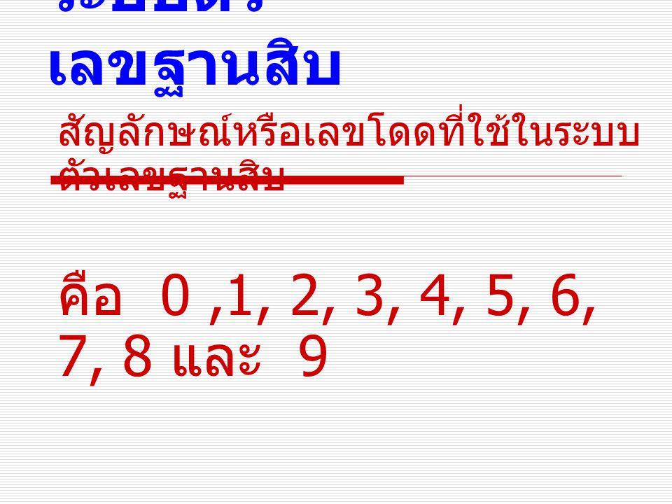 ระบบตัว เลขฐานสิบ สัญลักษณ์หรือเลขโดดที่ใช้ในระบบ ตัวเลขฐานสิบ คือ 0,1, 2, 3, 4, 5, 6, 7, 8 และ 9