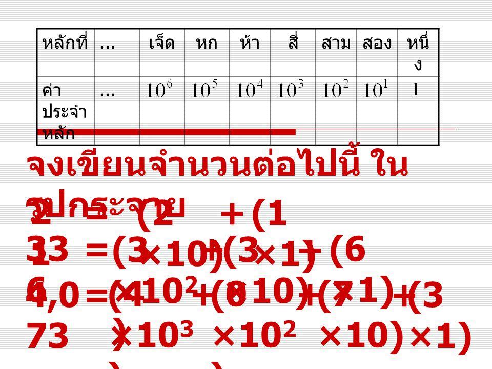 หลักที่... เจ็ดหกห้าสี่สามสองหนึ่ ง ค่า ประจำ หลัก... จงเขียนจำนวนต่อไปนี้ ใน รูปกระจาย 2121 = (2 ×10) (1 ×1) + 33 6 = 4,0 73 = (3 ×10 2 ) + (3 ×10) +