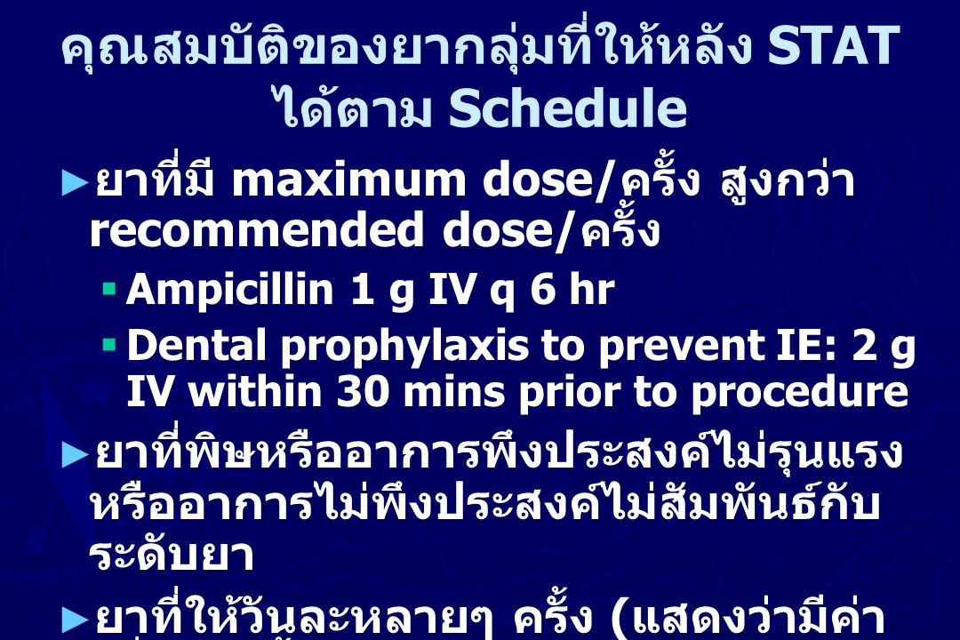 คุณสมบัติของยากลุ่มที่ให้หลัง STAT ได้ตาม Schedule ► ยาที่มี maximum dose/ ครั้ง สูงกว่า recommended dose/ ครั้ง  Ampicillin 1 g IV q 6 hr  Dental prophylaxis to prevent IE: 2 g IV within 30 mins prior to procedure ► ยาที่พิษหรืออาการพึงประสงค์ไม่รุนแรง หรืออาการไม่พึงประสงค์ไม่สัมพันธ์กับ ระดับยา ► ยาที่ให้วันละหลายๆ ครั้ง ( แสดงว่ามีค่า ครึ่งชีวิตสั้น )