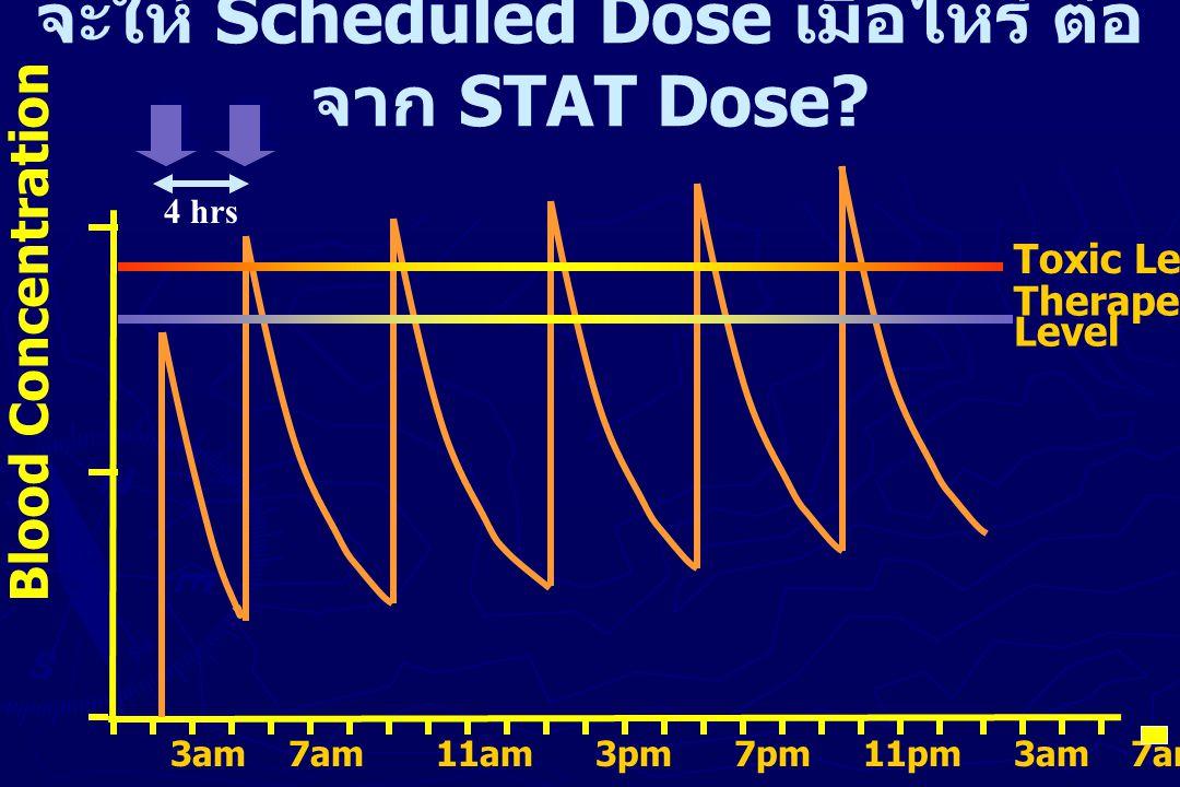 Gentamicin 350 mg IV Once Daily Blood Concentration (mg/L) 20 10 5 0 3am 7am 11am 3pm 7pm 11pm 3am 7am 11am 3pm 7pm 11pm 3pm 16 มีค 17 มีค MIC 1 ระดับยาต่ำแต่ ยายังมีฤทธิ์อยู่ และมีพิษต่อไต น้อยลง ระดับยาสูงทำให้ยาฆ่าเชื้อได้ดีขึ้น พิษต่อไตน้อยถ้ามีระดับยา ต่ำสุด < 2 mg/L