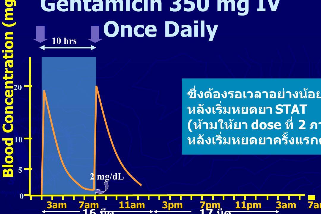 Gentamicin 350 mg IV Once Daily Blood Concentration (mg/L) 14 hrs 20 10 5 0 ถ้าใช้หลัก ครึ่งหนึ่งของระยะห่างให้ยา ให้ยา dose ที่ 2 หลัง STAT ที่ครึ่งหนึ่ง ของ dosing interval ซึ่งในที่นี้คือ 12 ชั่วโมง คือ หลังเวลา 3PM เช่นให้ยาที่ 5PM (14 ชั่วโมงหลังให้ STAT) จะได้ระดับยาต่ำสุดเป็น 0.69 mg/dL ซึ่งต่ำกว่า 2 mg/dL ปัญหาคือ ยาบางชนิด หากระดับยาต่ำเกินไป เชื้ออาจแบ่งตัวได้ 0.69 mg/dL 3am 7am 11am 3pm 7pm 11pm 3am 7am 11am 3pm 7pm 11pm 3pm 16 มีค 17 มีค 2 mg/dL