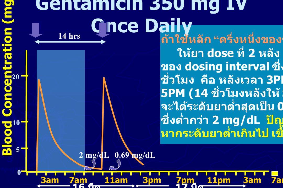 ระยะเวลาที่น้อยที่สุดที่ต้องห่างจาก STAT Dose กลุ่มยา / ยา ระยะเวลาที่น้อย ที่สุดระหว่าง STAT และการให้ยาครั้ง ที่ 2* Aminoglycosides# 5mg/kg IV 1 hr Once Daily 10 ชั่วโมงหลังเริ่มหยดยา Aminoglycosides# 1.5mg/kg IV 0.5 hr q 8 hr 6 ชั่วโมงหลังเริ่มหยดยา Amikacin 15 mg/kg IV 1 hr Once daily 10 ชั่วโมงหลังเริ่มหยดยา Amikacin 5 mg/kg IV 0.5 hr q 8 hr 6 ชั่วโมงหลังเริ่มหยดยา Kapseal® 300 mg/day PO after LD 18 ชั่วโมงหลัง LD Infatab® 100 mg PO q 8 hr after LD 24 ชั่วโมงหลัง LD Phenytoin 100 mg IV q 8 hr after LD 24 ชั่วโมงหลัง LD Vancomycin 1 g IV 1 hr q 12 hr9 ชั่วโมงหลังเริ่มหยดยา * เฉพาะผู้ป่วยผู้ใหญ่ที่มีการทำงานของไตปกติเท่านั้น #Gentamicin, netilmicin, tobramycin