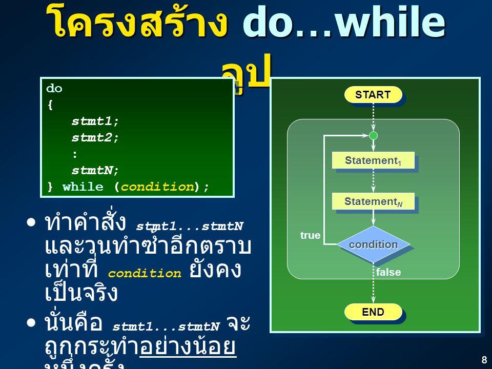 88 โครงสร้าง do…while ลูป ทำคำสั่ง stmt1...stmtN และวนทำซ้ำอีกตราบ เท่าที่ condition ยังคง เป็นจริง นั่นคือ stmt1...stmtN จะ ถูกกระทำอย่างน้อย หนึ่งครั้ง ENDEND conditioncondition false STARTSTART Statement 1 Statement N true do { stmt1; stmt2; : stmtN; } while (condition); do { stmt1; stmt2; : stmtN; } while (condition);