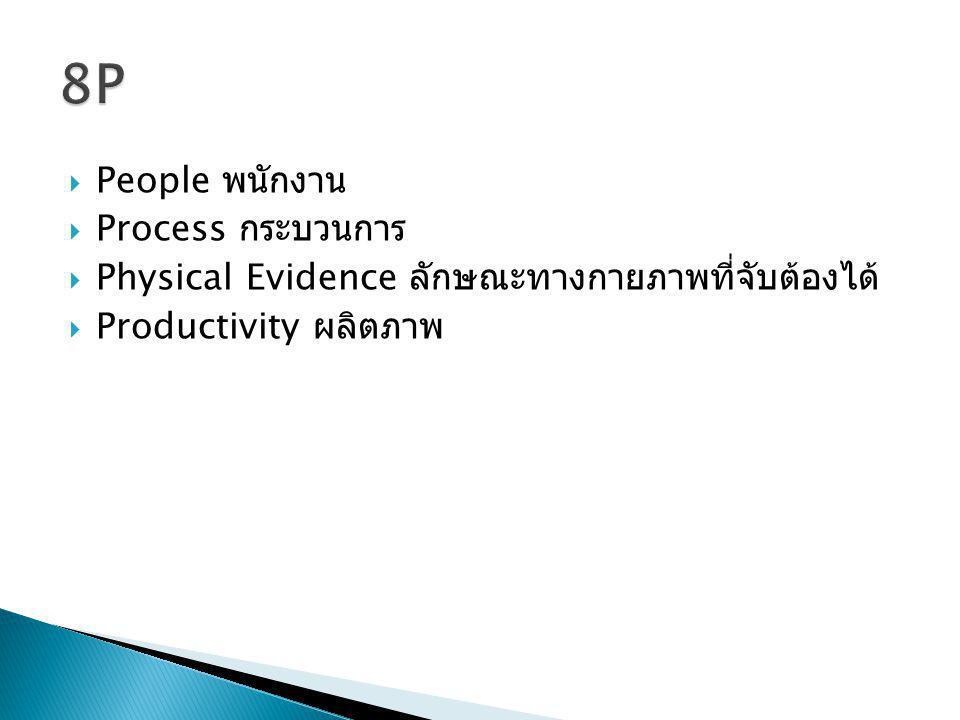  People พนักงาน  Process กระบวนการ  Physical Evidence ลักษณะทางกายภาพที่จับต้องได้  Productivity ผลิตภาพ