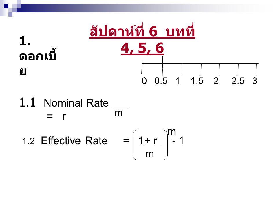สัปดาห์ที่ 6 บทที่ 4, 5, 6 1. ดอกเบี้ ย 1.1 Nominal Rate = r m 1.2 Effective Rate = 1+ r - 1 m m 0 0.5 1 1.5 2 2.5 3