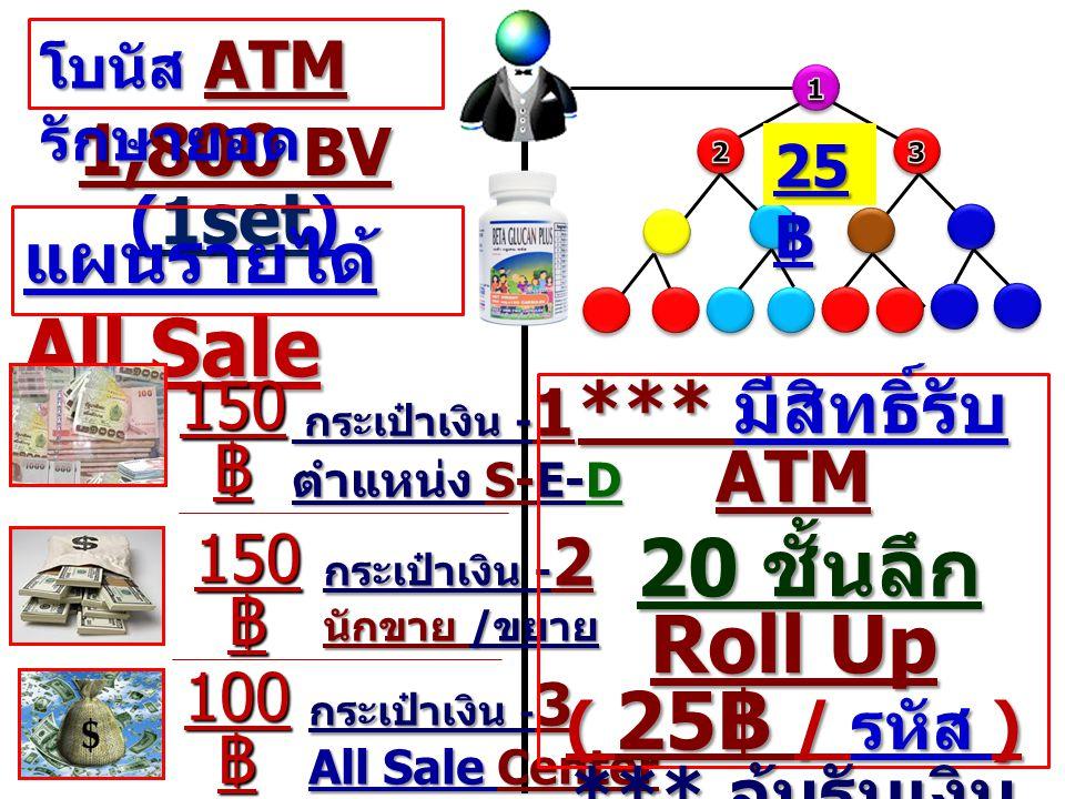 1,800 BV (1 set ) แผนรายได้ All Sale 150 ฿ 100 ฿ กระเป๋าเงิน - 1 กระเป๋าเงิน - 1 ตำแหน่ง S-E-D กระเป๋าเงิน - 2 นักขาย / ขยาย กระเป๋าเงิน - 3 All Sale