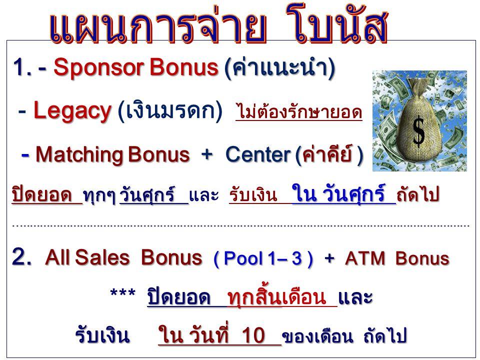 1. - Sponsor Bonus (ค่าแนะนำ) Legacy - Legacy (เงินมรดก) ไม่ต้องรักษายอด - Matching Bonus + Center (ค่าคีย์ ) - Matching Bonus + Center (ค่าคีย์ ) ปิด