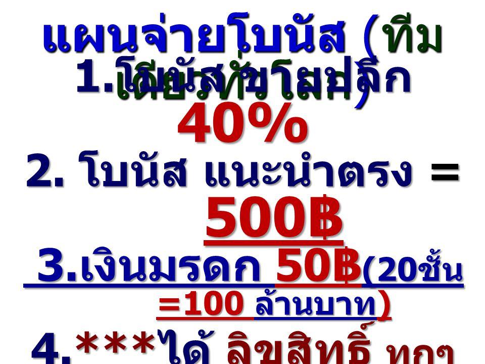 แผนจ่ายโบนัส ( ทีม เดียวทั่วโลก ) 1. โบนัส ขายปลีก 40% 2. โบนัส แนะนำตรง = 500 ฿ 3. เงินมรดก 50 ฿ (20 ชั้น =100 ล้านบาท ) 3. เงินมรดก 50 ฿ (20 ชั้น =1