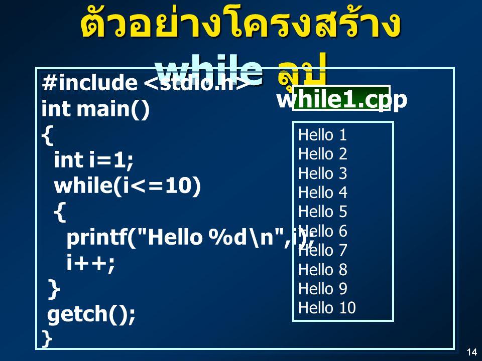 14 ตัวอย่างโครงสร้าง while ลูป #include int main() { int i=1; while(i<=10) { printf( Hello %d\n ,i); i++; } getch(); } #include int main() { int i=1; while(i<=10) { printf( Hello %d\n ,i); i++; } getch(); } Hello 1 Hello 2 Hello 3 Hello 4 Hello 5 Hello 6 Hello 7 Hello 8 Hello 9 Hello 10 while1.cpp