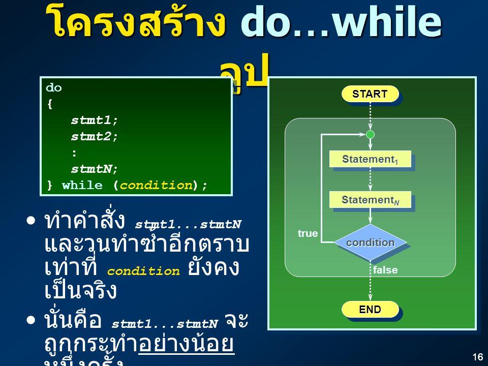 16 โครงสร้าง do…while ลูป ทำคำสั่ง stmt1...stmtN และวนทำซ้ำอีกตราบ เท่าที่ condition ยังคง เป็นจริง นั่นคือ stmt1...stmtN จะ ถูกกระทำอย่างน้อย หนึ่งครั้ง ENDEND conditioncondition false STARTSTART Statement 1 Statement N true do { stmt1; stmt2; : stmtN; } while (condition); do { stmt1; stmt2; : stmtN; } while (condition);