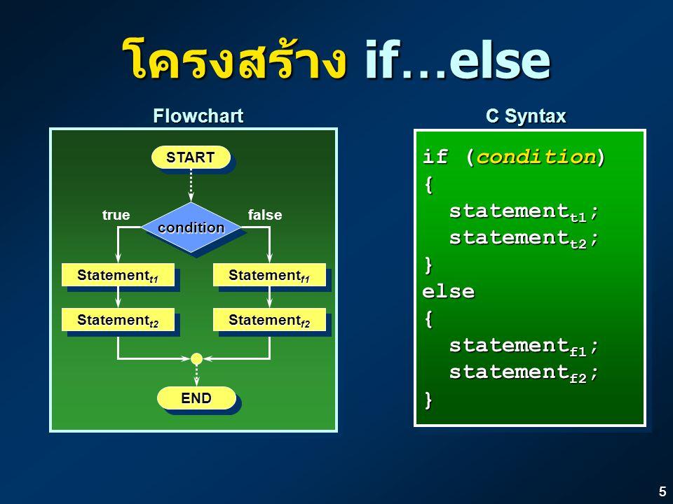 55 โครงสร้าง if…else if (condition) { statement t1 ; statement t1 ; statement t2 ; statement t2 ;}else{ statement f1 ; statement f1 ; statement f2 ; statement f2 ;} if (condition) { statement t1 ; statement t1 ; statement t2 ; statement t2 ;}else{ statement f1 ; statement f1 ; statement f2 ; statement f2 ;} C Syntax Flowchart STARTSTART ENDEND Statement f1 conditioncondition truefalse Statement t1 Statement f2 Statement t2