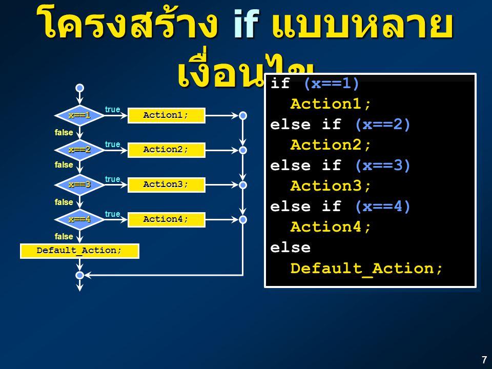 77 โครงสร้าง if แบบหลาย เงื่อนไข if (x==1) Action1; else if (x==2) Action2; else if (x==3) Action3; else if (x==4) Action4; else Default_Action; if (x==1) Action1; else if (x==2) Action2; else if (x==3) Action3; else if (x==4) Action4; else Default_Action; false Action1; x==1 Action2; x==2 Action3; x==3 Action4; x==4 true false Default_Action;