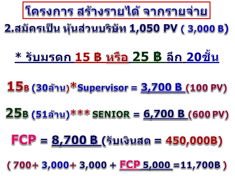 U ลำดับโบนัส องค์กร ( คน ) รายได้ ( บาท ) ชั้นที่ 1. ( 30%) 6 900 ชั้นที่ 2. ( 10%) 36 1,800 ชั้นที่ 3. ( 10%) 216 10,800 ชั้นที่ 4. ( 10%) 1,296 64,8