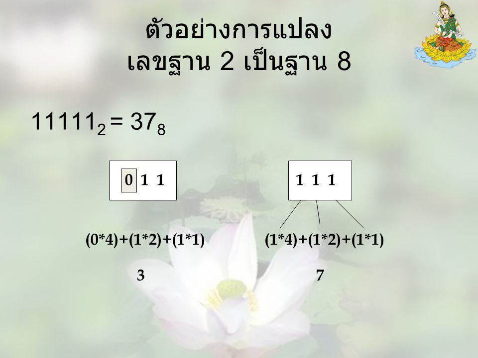 ตัวอย่างการแปลง เลขฐาน 2 เป็นฐาน 8 11111 2 = 37 8 0 1 1 (0*4)+(1*2)+(1*1) 37 1 1 1 (1*4)+(1*2)+(1*1)