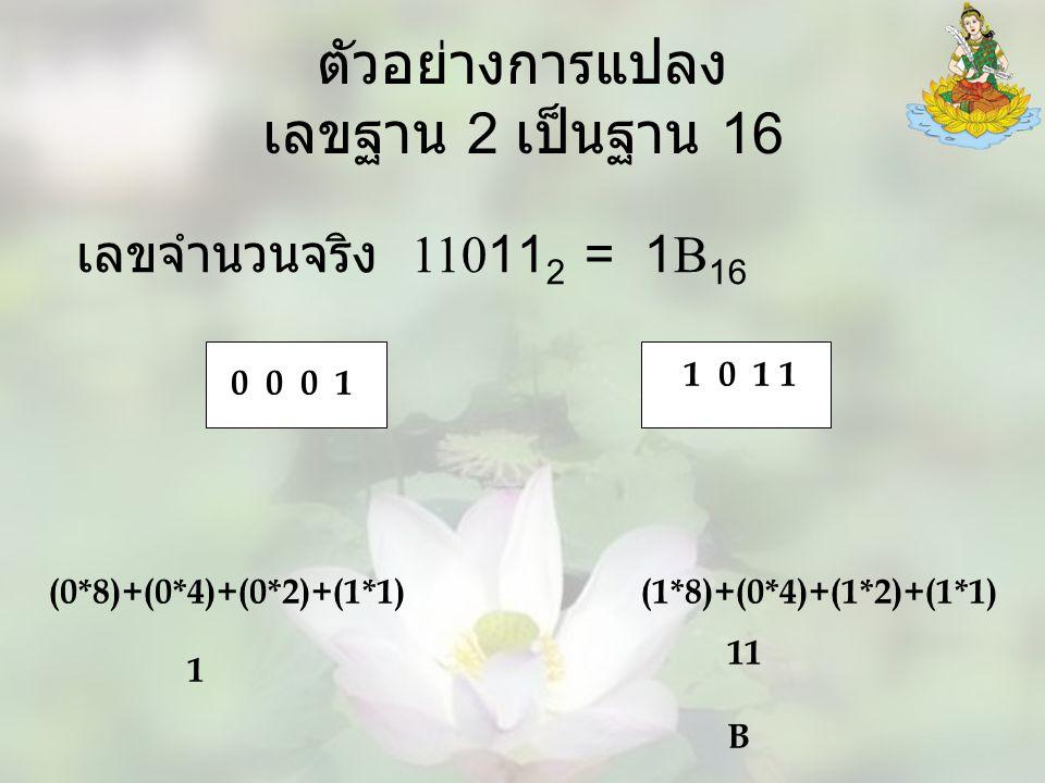 ตัวอย่างการแปลง เลขฐาน 2 เป็นฐาน 16 เลขจำนวนจริง 11011 2 = 1B 16 1 0 1 1 (1*8)+(0*4)+(1*2)+(1*1)(0*8)+(0*4)+(0*2)+(1*1) 1 11 B 0 0 0 1